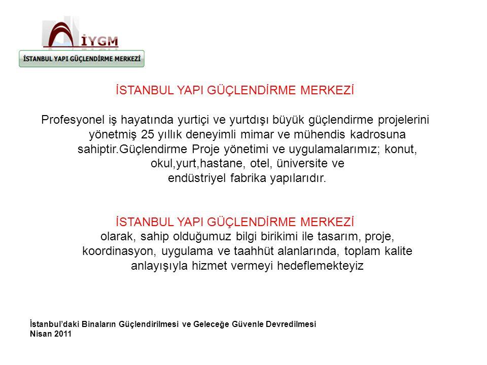 İstanbul'daki Binaların Güçlendirilmesi ve Geleceğe Güvenle Devredilmesi Nisan 2011 İSTANBUL YAPI GÜÇLENDİRME MERKEZİ Profesyonel iş hayatında yurtiçi ve yurtdışı büyük güçlendirme projelerini yönetmiş 25 yıllık deneyimli mimar ve mühendis kadrosuna sahiptir.Güçlendirme Proje yönetimi ve uygulamalarımız; konut, okul,yurt,hastane, otel, üniversite ve endüstriyel fabrika yapılarıdır.