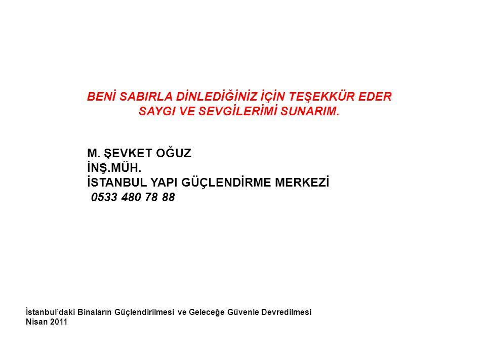 İstanbul'daki Binaların Güçlendirilmesi ve Geleceğe Güvenle Devredilmesi Nisan 2011 BENİ SABIRLA DİNLEDİĞİNİZ İÇİN TEŞEKKÜR EDER SAYGI VE SEVGİLERİMİ SUNARIM.