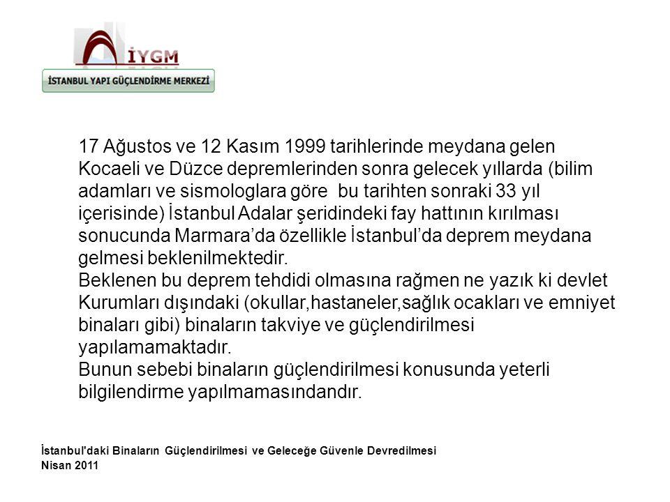 17 Ağustos ve 12 Kasım 1999 tarihlerinde meydana gelen Kocaeli ve Düzce depremlerinden sonra gelecek yıllarda (bilim adamları ve sismologlara göre bu tarihten sonraki 33 yıl içerisinde) İstanbul Adalar şeridindeki fay hattının kırılması sonucunda Marmara'da özellikle İstanbul'da deprem meydana gelmesi beklenilmektedir.