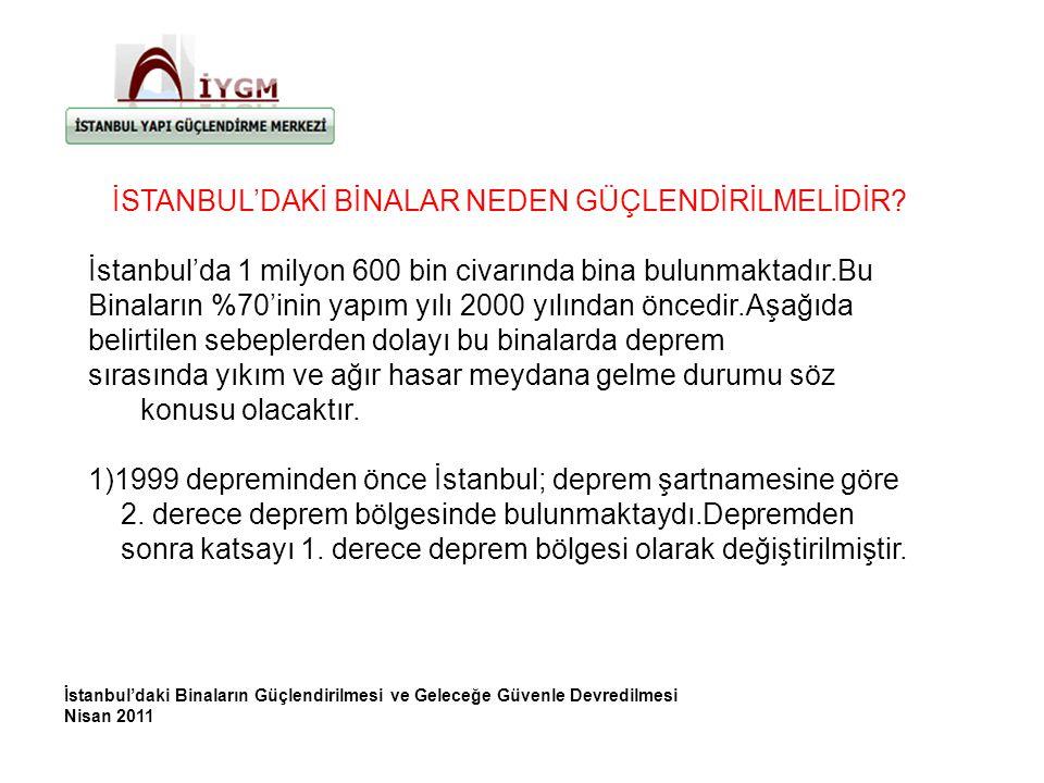 İstanbul'daki Binaların Güçlendirilmesi ve Geleceğe Güvenle Devredilmesi Nisan 2011 İSTANBUL'DAKİ BİNALAR NEDEN GÜÇLENDİRİLMELİDİR.