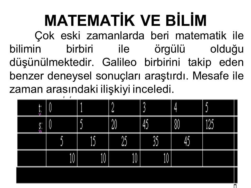 MATEMATİK VE BİLİM Çok eski zamanlarda beri matematik ile bilimin birbiri ile örgülü olduğu düşünülmektedir. Galileo birbirini takip eden benzer deney