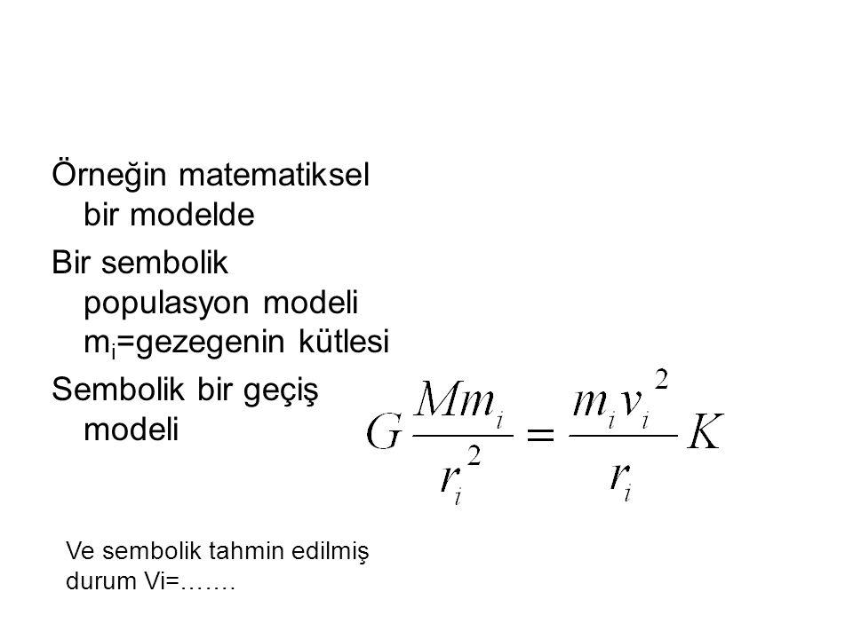 Örneğin matematiksel bir modelde Bir sembolik populasyon modeli m i =gezegenin kütlesi Sembolik bir geçiş modeli Ve sembolik tahmin edilmiş durum Vi=…