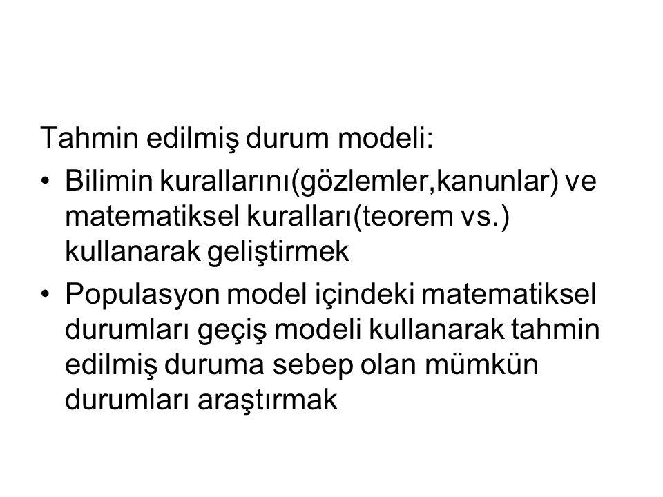 Tahmin edilmiş durum modeli: Bilimin kurallarını(gözlemler,kanunlar) ve matematiksel kuralları(teorem vs.) kullanarak geliştirmek Populasyon model içi