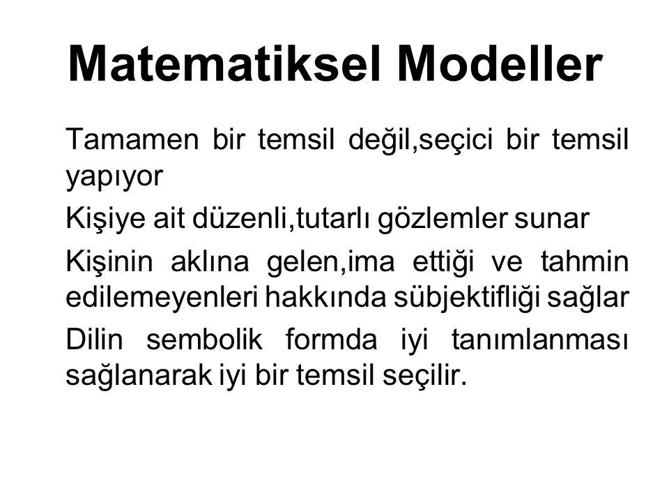 Matematiksel Modeller Tamamen bir temsil değil,seçici bir temsil yapıyor Kişiye ait düzenli,tutarlı gözlemler sunar Kişinin aklına gelen,ima ettiği ve