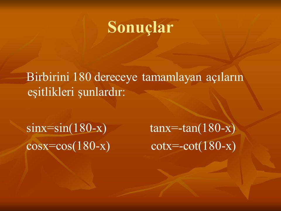 Sonuçlar Birbirini 180 dereceye tamamlayan açıların eşitlikleri şunlardır: sinx=sin(180-x) tanx=-tan(180-x) cosx=cos(180-x) cotx=-cot(180-x)