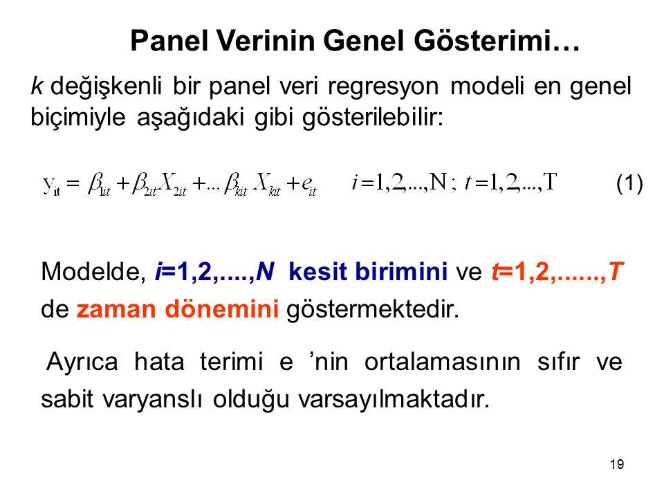 19 Panel Verinin Genel Gösterimi… k değişkenli bir panel veri regresyon modeli en genel biçimiyle aşağıdaki gibi gösterilebilir: Modelde, i=1,2,....,N kesit birimini ve t=1,2,......,T de zaman dönemini göstermektedir.