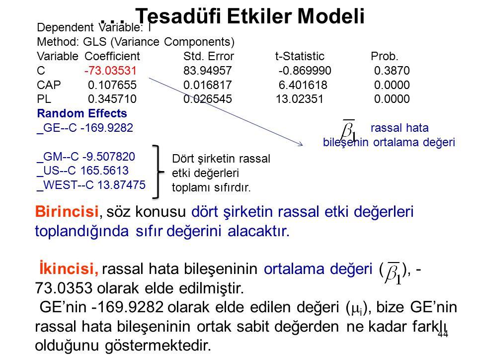 44 … Tesadüfi Etkiler Modeli Dependent Variable: I Method: GLS (Variance Components) Variable Coefficient Std.