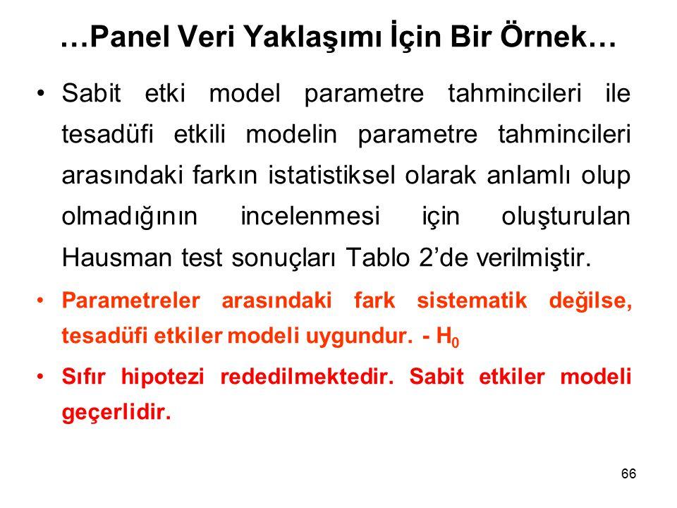 66 …Panel Veri Yaklaşımı İçin Bir Örnek… Sabit etki model parametre tahmincileri ile tesadüfi etkili modelin parametre tahmincileri arasındaki farkın istatistiksel olarak anlamlı olup olmadığının incelenmesi için oluşturulan Hausman test sonuçları Tablo 2'de verilmiştir.