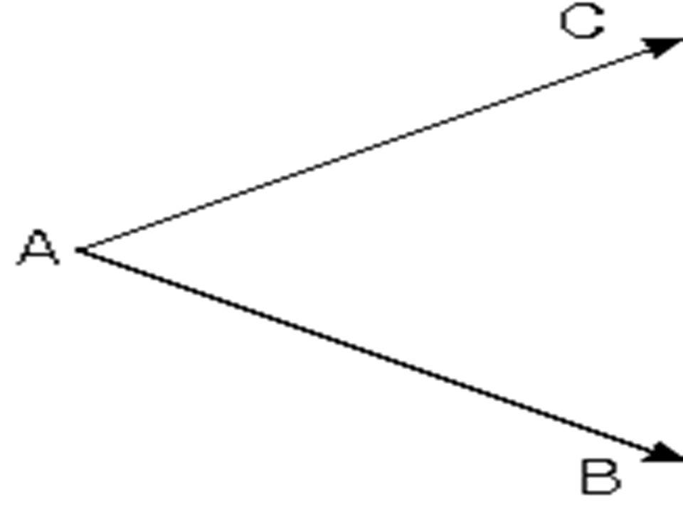 Açı Nedeir Açı, başlangıç noktaları aynı olan iki ışının birleşim kümesidir. Işınların kesiştiği noktaya