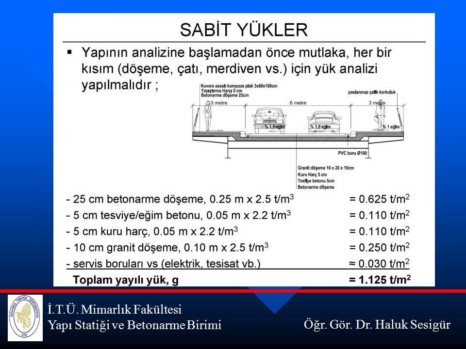 İ.T.Ü. Mimarlık Fakültesi Yapı Statiği ve Betonarme Birimi Öğr. Gör. Dr. Haluk Sesigür