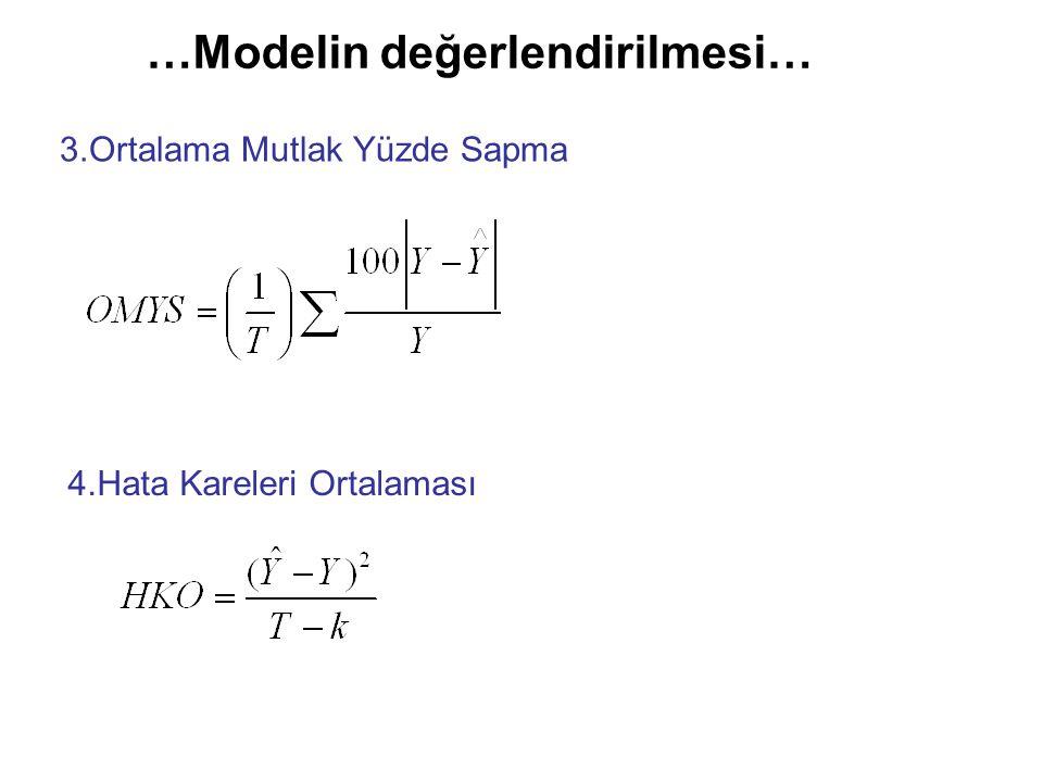 3.Ortalama Mutlak Yüzde Sapma …Modelin değerlendirilmesi… 4.Hata Kareleri Ortalaması