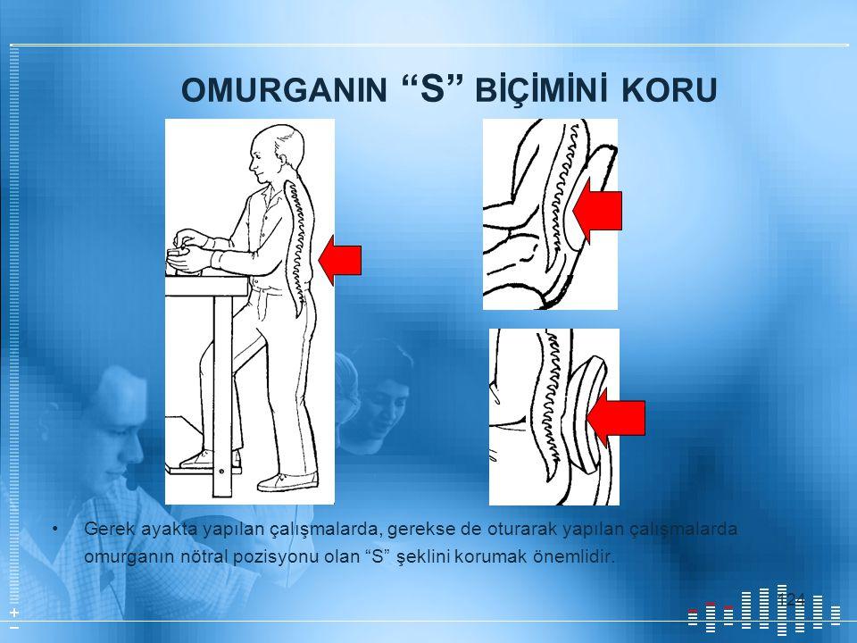 """124 OMURGANIN """"S"""" BİÇİMİNİ KORU Gerek ayakta yapılan çalışmalarda, gerekse de oturarak yapılan çalışmalarda omurganın nötral pozisyonu olan """"S"""" şeklin"""