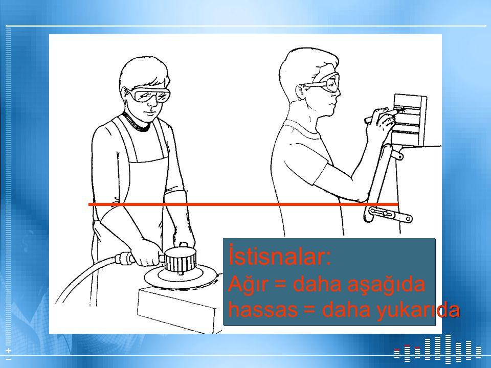 Height elbow hi/lo drawing İstisnalar: Ağır = daha aşağıda hassas = daha yukarıda İstisnalar: Ağır = daha aşağıda hassas = daha yukarıda