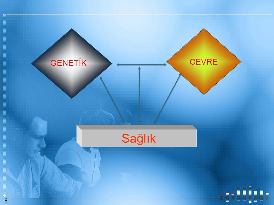 8 ÇEVRE GENETİK Sağlık