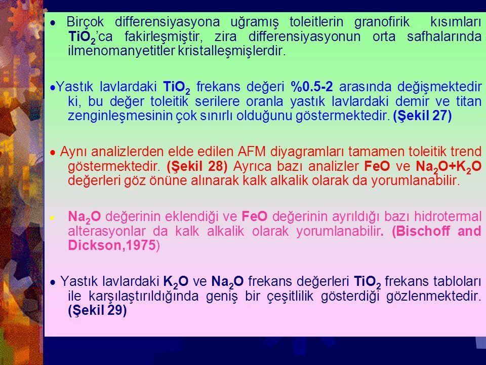  Birçok differensiyasyona uğramış toleitlerin granofirik kısımları TiO 2 'ca fakirleşmiştir, zira differensiyasyonun orta safhalarında ilmenomanyetitler kristalleşmişlerdir.