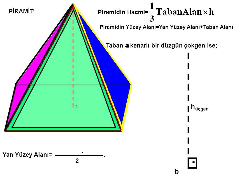 PİRAMİT: Piramidin Hacmi= Piramidin Yüzey Alanı=Yan Yüzey Alanı+Taban Alanı Taban a kenarlı bir düzgün çokgen ise; h üçgen b Yan Yüzey Alanı= 2..