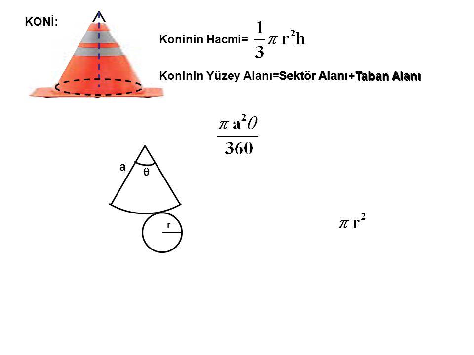 r a  Kırmızıya boyanan çizgiler arasında nasıl bir ilişki vardır.