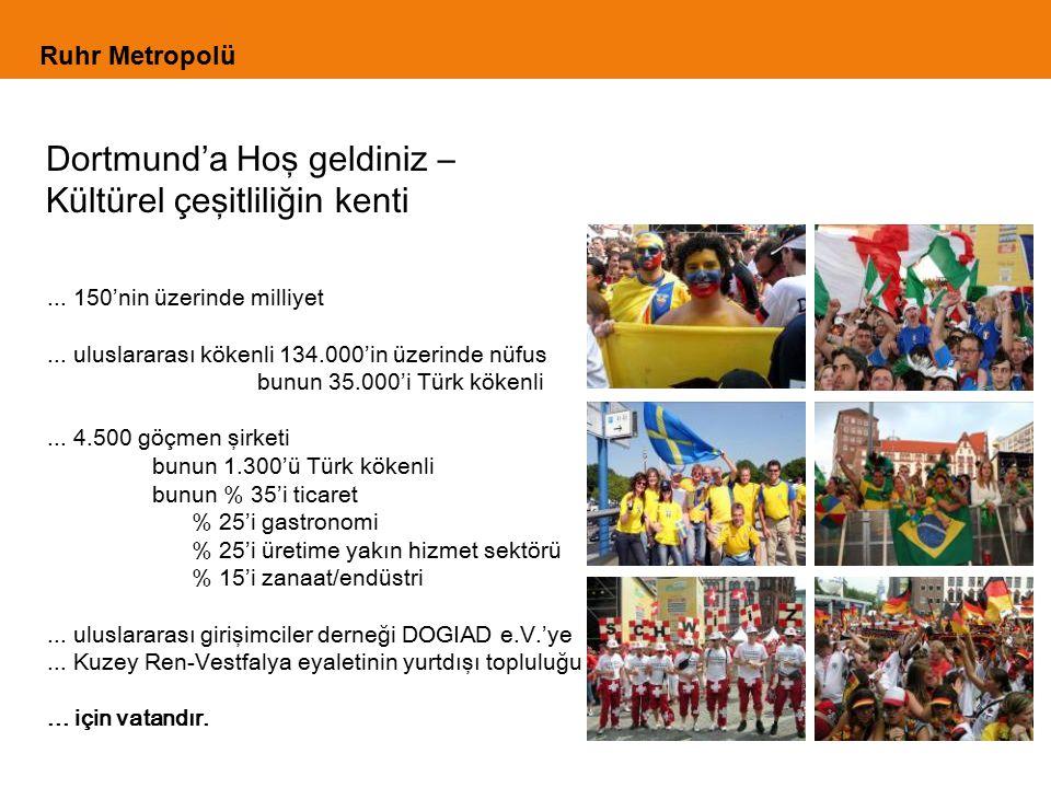 Ruhr Metropolü Dortmund'a Hoş geldiniz – Kültürel çeşitliliğin kenti... 150'nin üzerinde milliyet... uluslararası kökenli 134.000'in üzerinde nüfus bu