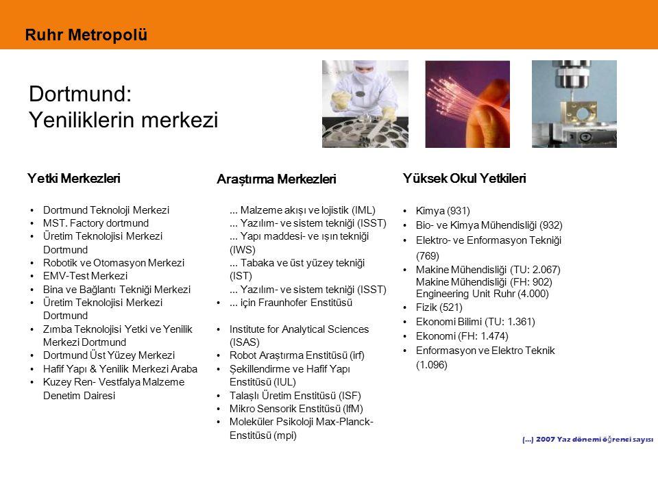 Araştırma Merkezleri Ruhr Metropolü (...) 2007 Yaz dönemi ö ğ renci sayısı Dortmund: Yeniliklerin merkezi Yetki Merkezleri Dortmund Teknoloji Merkezi