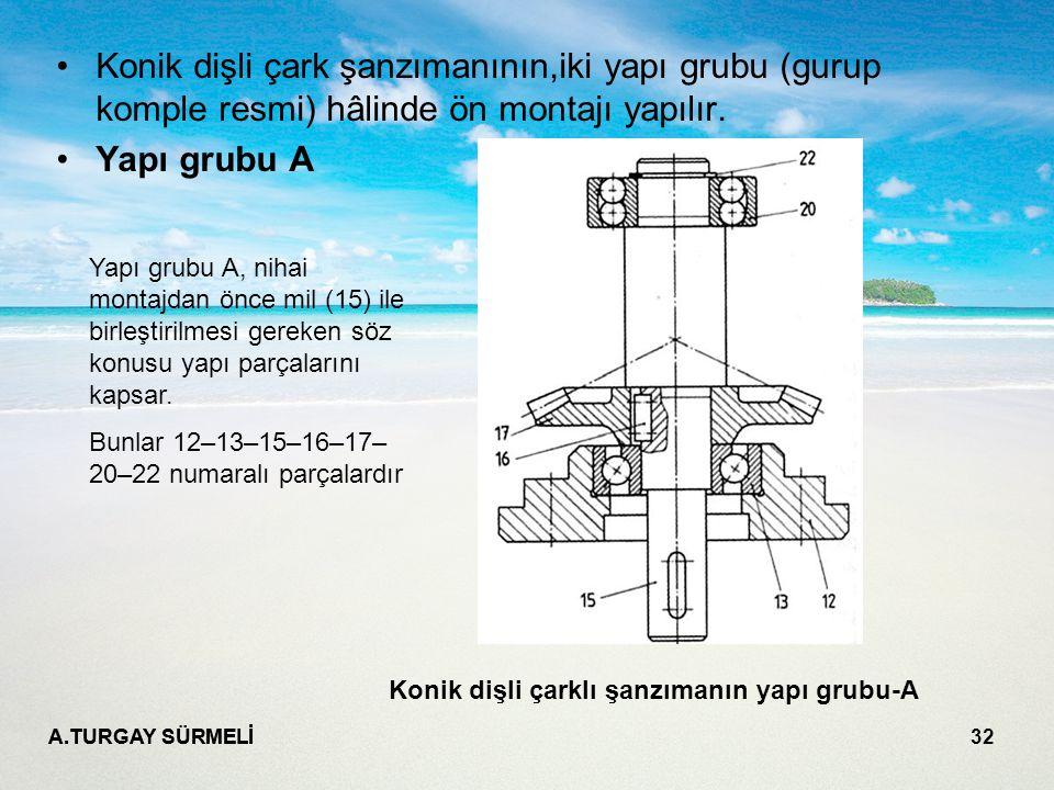 A.TURGAY SÜRMELİ 32 Konik dişli çark şanzımanının,iki yapı grubu (gurup komple resmi) hâlinde ön montajı yapılır. Yapı grubu A Konik dişli çarklı şanz