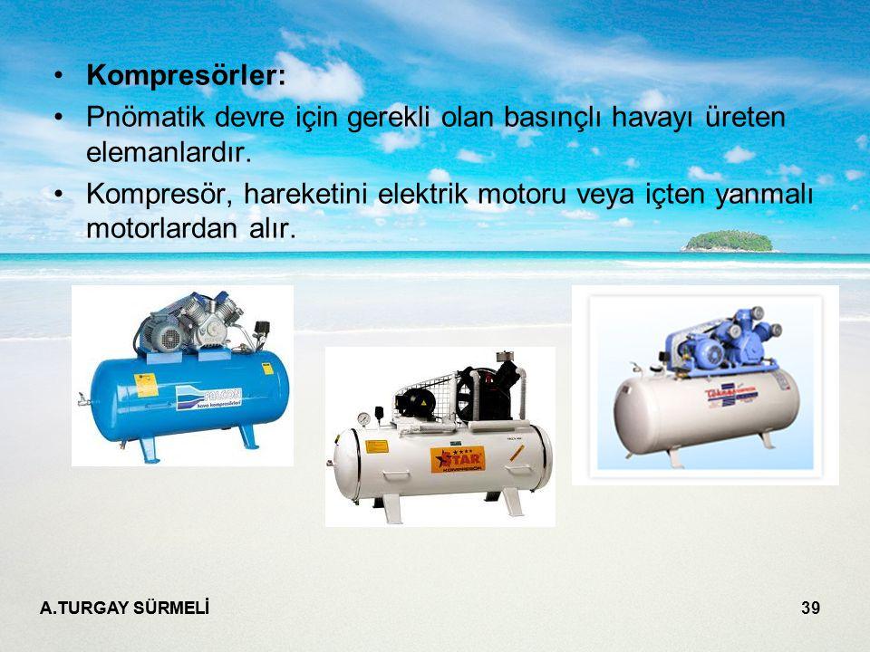 A.TURGAY SÜRMELİ 39 Kompresörler: Pnömatik devre için gerekli olan basınçlı havayı üreten elemanlardır. Kompresör, hareketini elektrik motoru veya içt