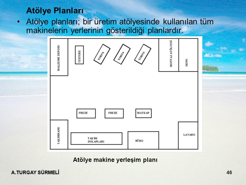 A.TURGAY SÜRMELİ 46 Atölye Planları Atölye planları; bir üretim atölyesinde kullanılan tüm makinelerin yerlerinin gösterildiği planlardır. Atölye maki
