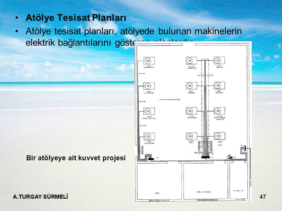 A.TURGAY SÜRMELİ 47 Atölye Tesisat Planları Atölye tesisat planları, atölyede bulunan makinelerin elektrik bağlantılarını gösteren planlardır. Bir atö