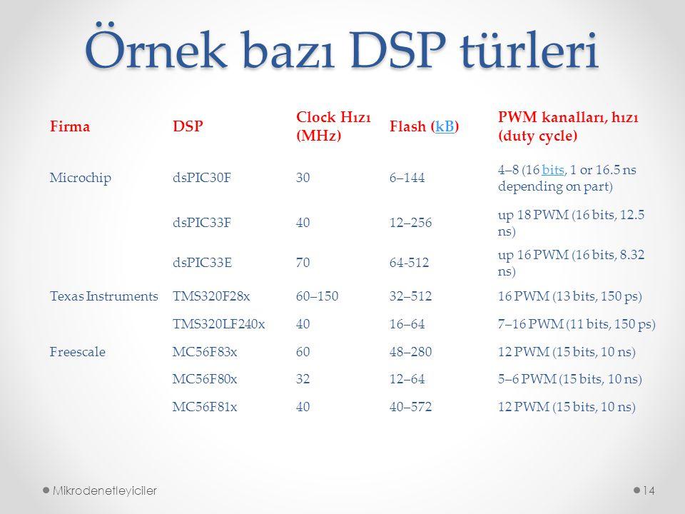 Örnek bazı DSP türleri Mikrodenetleyiciler14 FirmaDSP Clock Hızı (MHz) Flash (kB)kB PWM kanalları, hızı (duty cycle) MicrochipdsPIC30F306–144 4–8 (16