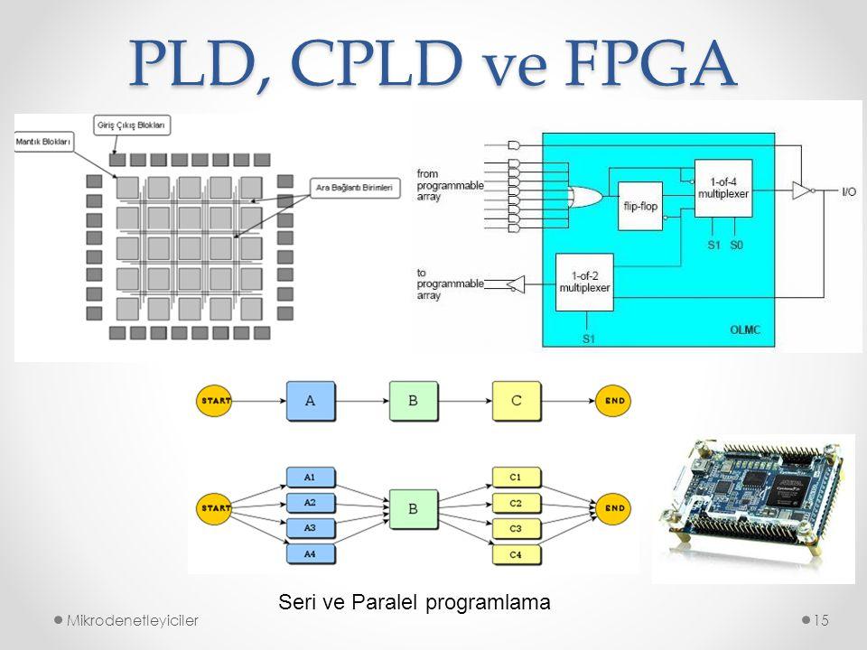 PLD, CPLD ve FPGA Mikrodenetleyiciler15 Seri ve Paralel programlama