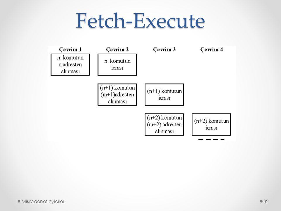 Fetch-Execute Mikrodenetleyiciler32
