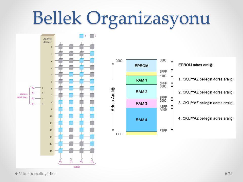 Bellek Organizasyonu Mikrodenetleyiciler34