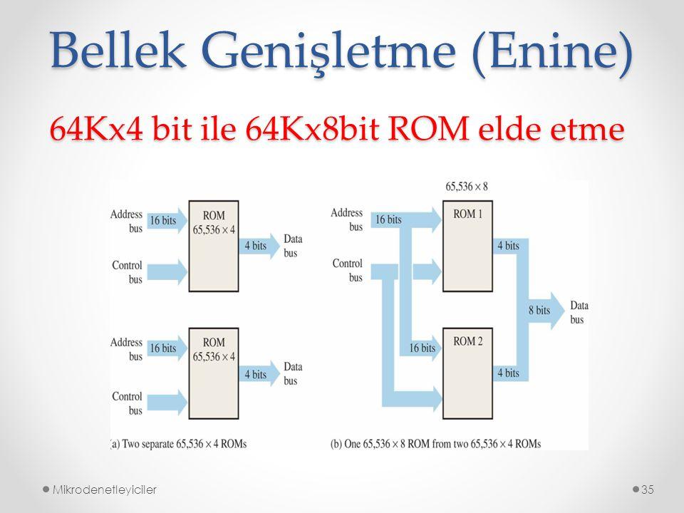 Bellek Genişletme (Enine) Mikrodenetleyiciler35 64Kx4 bit ile 64Kx8bit ROM elde etme