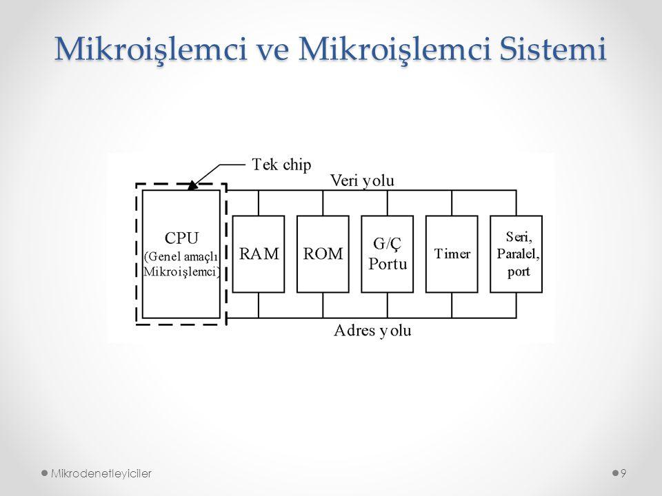 RISC (Reduced Instruction Set Computer) Mimarisi Mikrodenetleyiciler30 RISC mimarisinin en önemli özelliği küçültülen komut kümesi ve azaltılan adresleme modları sayısıdır.