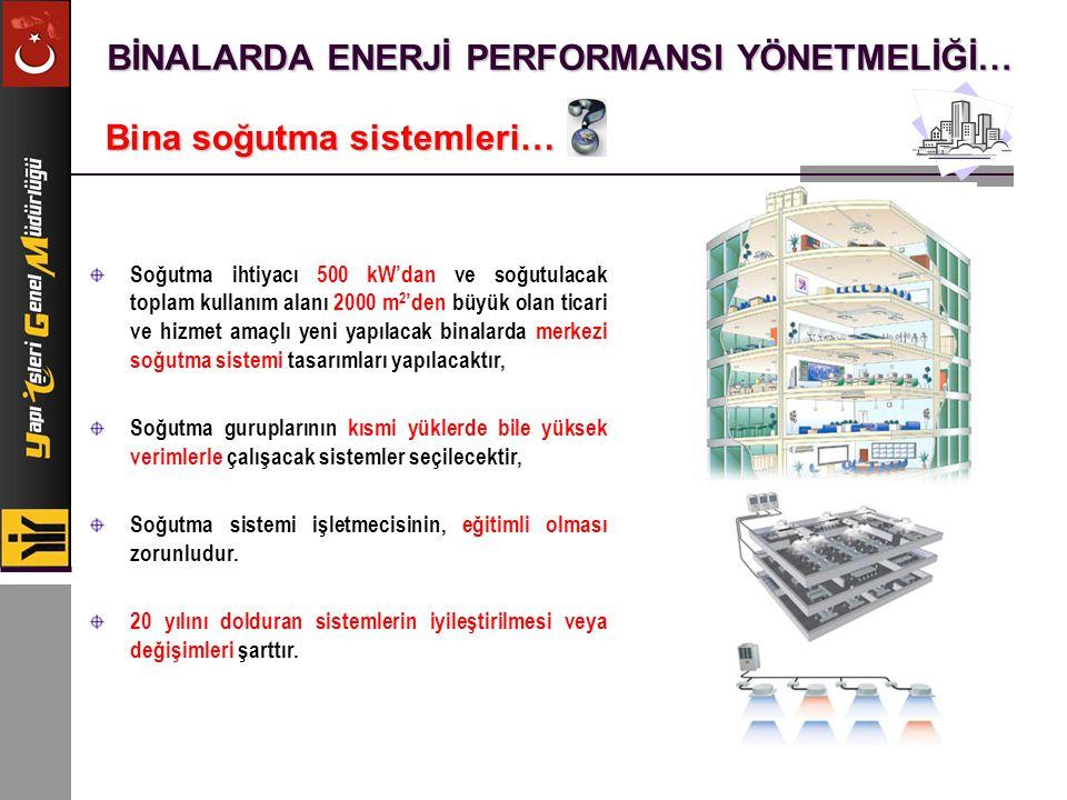 BİNALARDA ENERJİ PERFORMANSI YÖNETMELİĞİ… Bina soğutma sistemleri… Soğutma ihtiyacı 500 kW'dan ve soğutulacak toplam kullanım alanı 2000 m 2 'den büyü