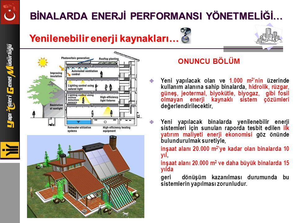 BİNALARDA ENERJİ PERFORMANSI YÖNETMELİĞİ… Yenilenebilir enerji kaynakları… Yeni yapılacak olan ve 1.000 m 2 'nin üzerinde kullanım alanına sahip binal