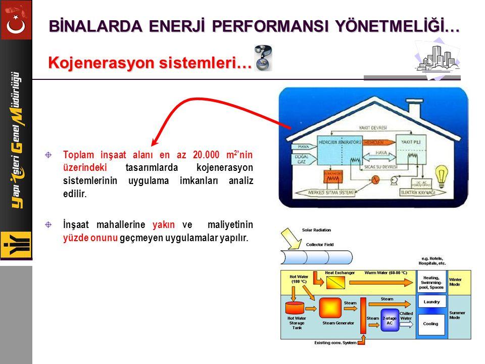 BİNALARDA ENERJİ PERFORMANSI YÖNETMELİĞİ… Kojenerasyon sistemleri… Toplam inşaat alanı en az 20.000 m 2 'nin üzerindeki tasarımlarda kojenerasyon sist