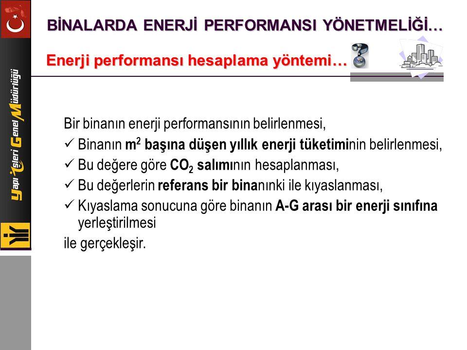 BİNALARDA ENERJİ PERFORMANSI YÖNETMELİĞİ… Enerji performansı hesaplama yöntemi… Bir binanın enerji performansının belirlenmesi, Binanın m 2 başına düş