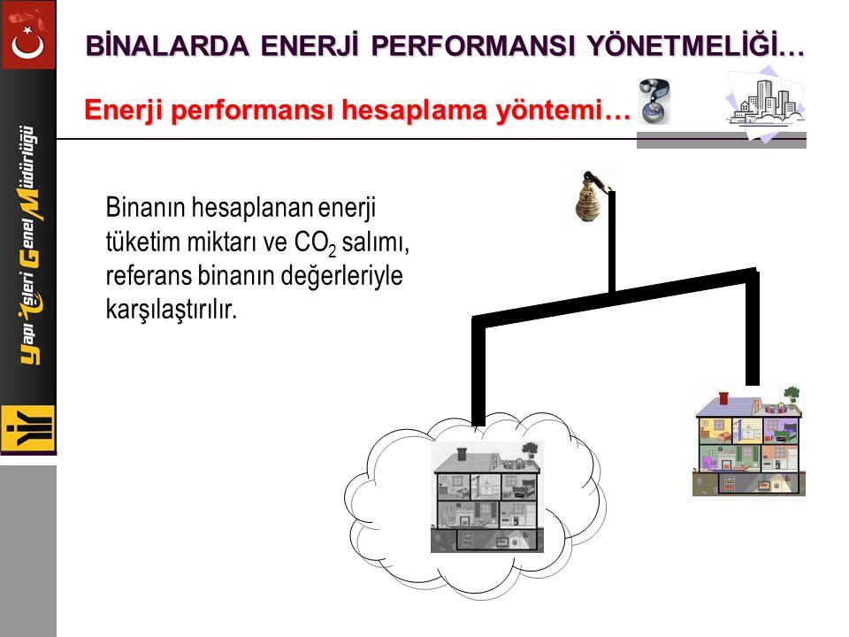 BİNALARDA ENERJİ PERFORMANSI YÖNETMELİĞİ… Enerji performansı hesaplama yöntemi… Binanın hesaplanan enerji tüketim miktarı ve CO 2 salımı, referans bin