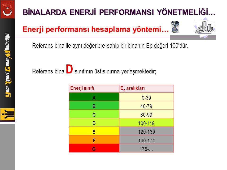BİNALARDA ENERJİ PERFORMANSI YÖNETMELİĞİ… Enerji performansı hesaplama yöntemi… Referans bina ile aynı değerlere sahip bir binanın Ep değeri 100'dür,