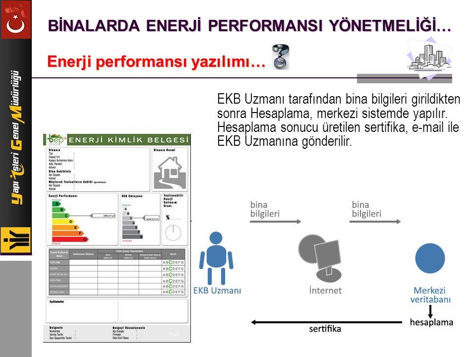 BİNALARDA ENERJİ PERFORMANSI YÖNETMELİĞİ… Enerji performansı yazılımı… EKB Uzmanı tarafından bina bilgileri girildikten sonra Hesaplama, merkezi siste