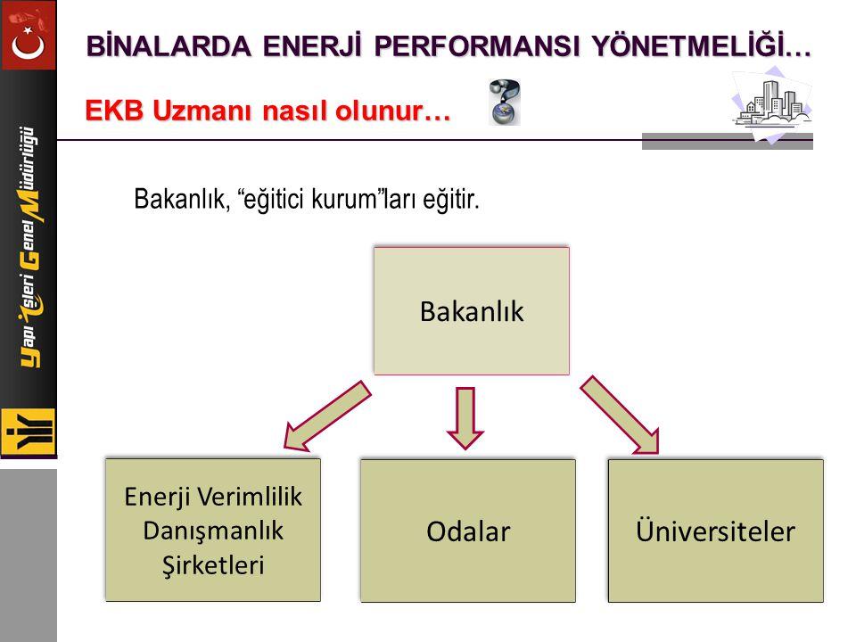 """BİNALARDA ENERJİ PERFORMANSI YÖNETMELİĞİ… EKB Uzmanı nasıl olunur… Bakanlık, """"eğitici kurum""""ları eğitir. Bakanlık OdalarÜniversiteler Enerji Verimlili"""