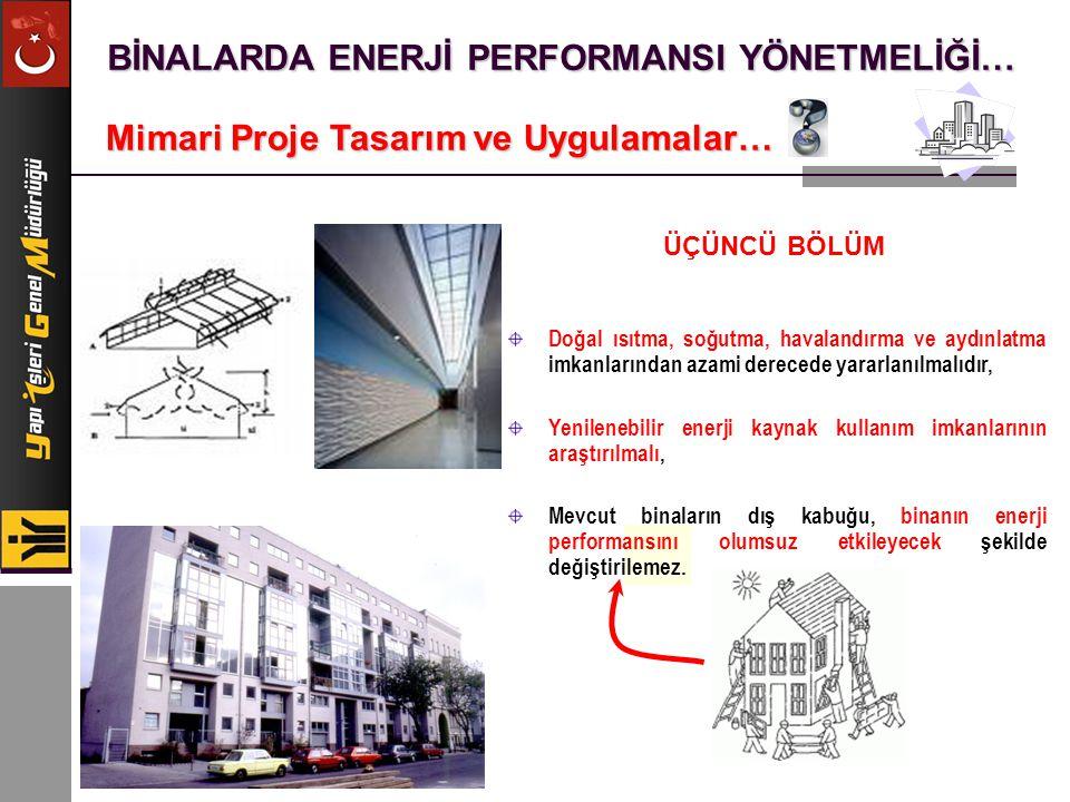 BİNALARDA ENERJİ PERFORMANSI YÖNETMELİĞİ… Mimari Proje Tasarım ve Uygulamalar… Doğal ısıtma, soğutma, havalandırma ve aydınlatma imkanlarından azami d