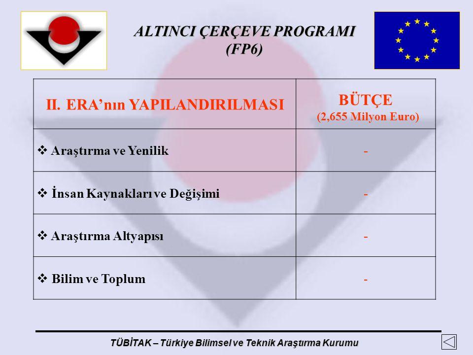 ALTINCI ÇERÇEVE PROGRAMI (FP6) TÜBİTAK – Türkiye Bilimsel ve Teknik Araştırma Kurumu II. ERA'nın YAPILANDIRILMASI BÜTÇE (2,655 Milyon Euro)  Araştırm