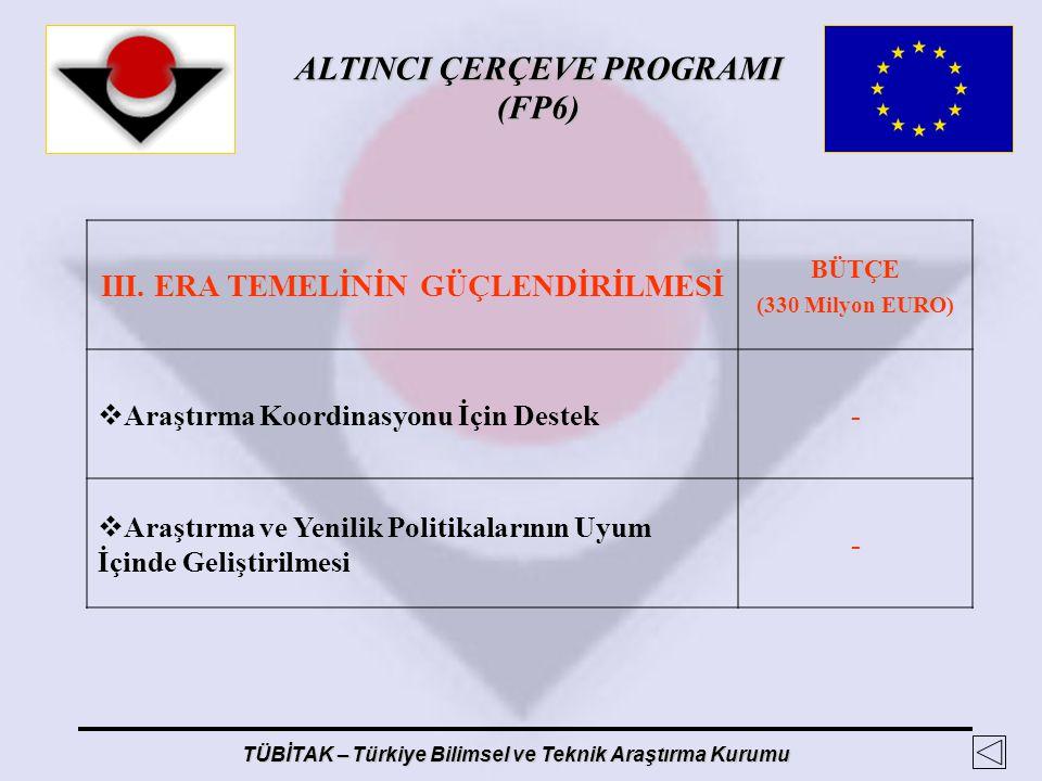 ALTINCI ÇERÇEVE PROGRAMI (FP6) TÜBİTAK – Türkiye Bilimsel ve Teknik Araştırma Kurumu III. ERA TEMELİNİN GÜÇLENDİRİLMESİ BÜTÇE (330 Milyon EURO)  Araş