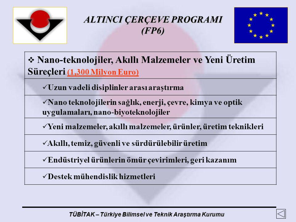 ALTINCI ÇERÇEVE PROGRAMI (FP6) TÜBİTAK – Türkiye Bilimsel ve Teknik Araştırma Kurumu  Nano-teknolojiler, Akıllı Malzemeler ve Yeni Üretim Süreçleri (