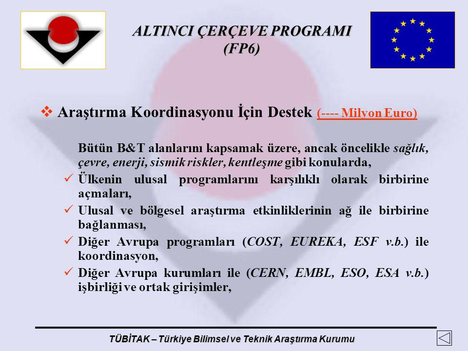 ALTINCI ÇERÇEVE PROGRAMI (FP6) TÜBİTAK – Türkiye Bilimsel ve Teknik Araştırma Kurumu  Araştırma Koordinasyonu İçin Destek (---- Milyon Euro) Bütün B&
