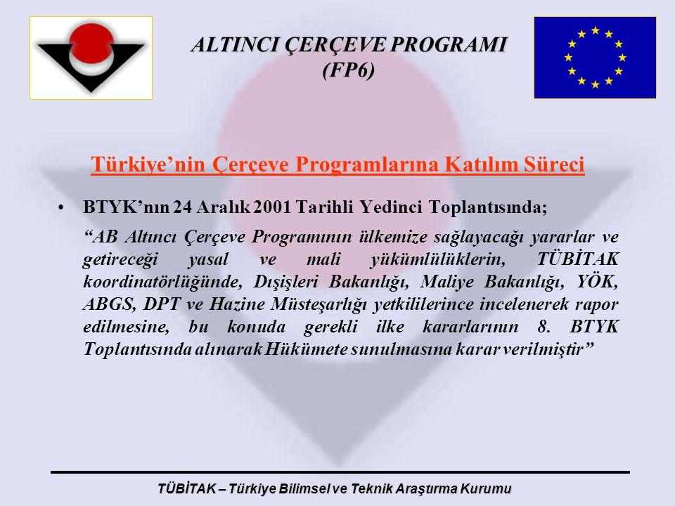 ALTINCI ÇERÇEVE PROGRAMI (FP6) TÜBİTAK – Türkiye Bilimsel ve Teknik Araştırma Kurumu Türkiye'nin Çerçeve Programlarına Katılım Süreci BTYK'nın 24 Aral