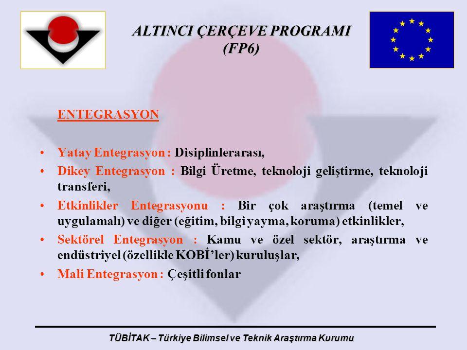 ALTINCI ÇERÇEVE PROGRAMI (FP6) TÜBİTAK – Türkiye Bilimsel ve Teknik Araştırma Kurumu ENTEGRASYON Yatay Entegrasyon : Disiplinlerarası, Dikey Entegrasy