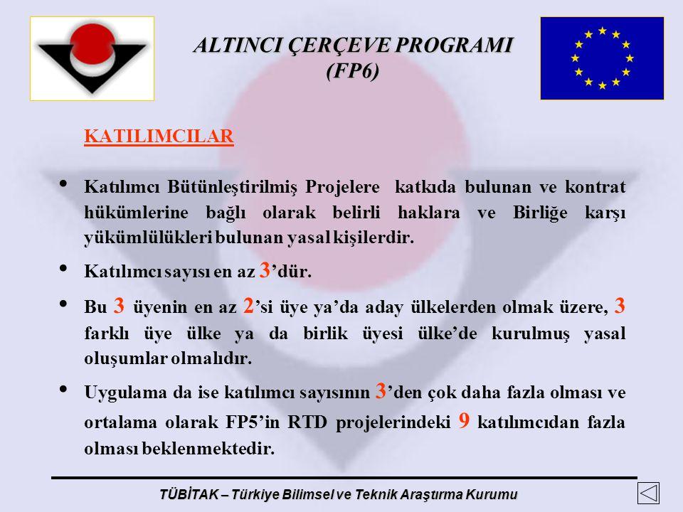 ALTINCI ÇERÇEVE PROGRAMI (FP6) TÜBİTAK – Türkiye Bilimsel ve Teknik Araştırma Kurumu KATILIMCILAR Katılımcı Bütünleştirilmiş Projelere katkıda bulunan