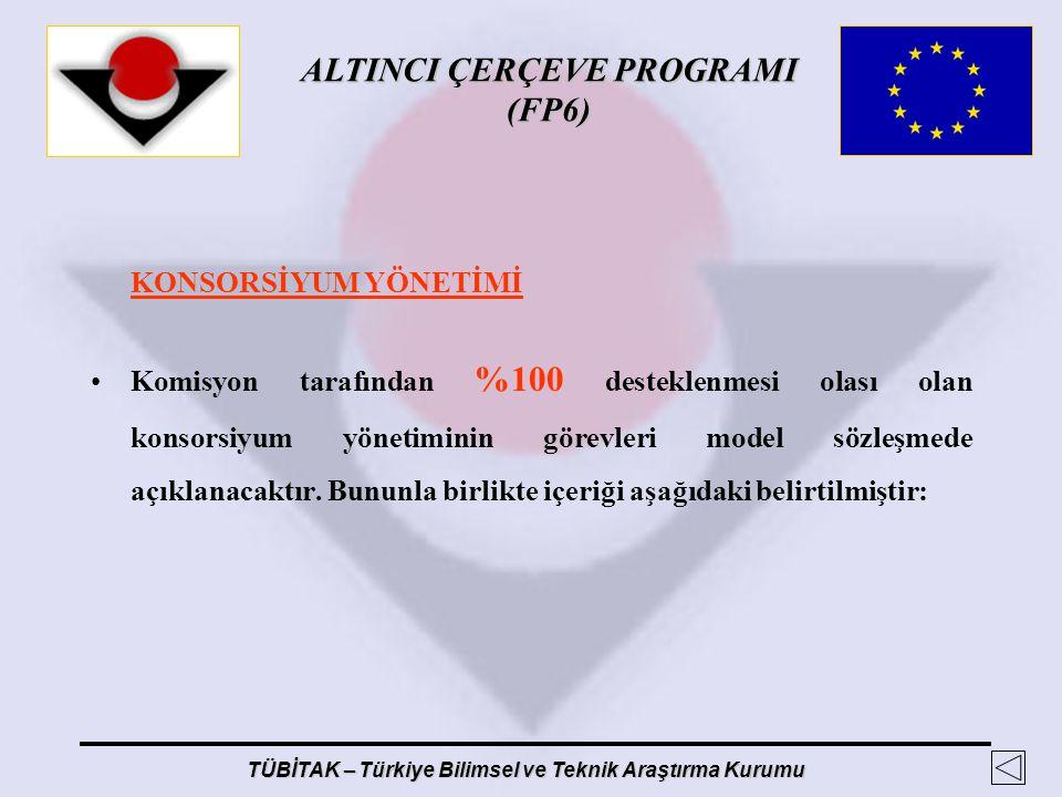ALTINCI ÇERÇEVE PROGRAMI (FP6) TÜBİTAK – Türkiye Bilimsel ve Teknik Araştırma Kurumu KONSORSİYUM YÖNETİMİ Komisyon tarafından %100 desteklenmesi olası